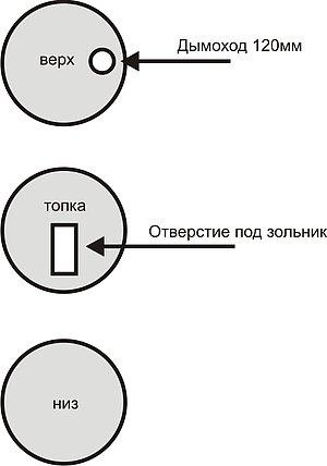 Печь для бани из трубы своими руками|Фото №1